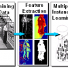 Action Detection in Complex Scenes with Spatial and Temporal Ambiguities