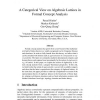 A Categorical View on Algebraic Lattices in Formal Concept Analysis
