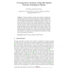 A Comparative Analysis of Specific Spatial Network Topological Models