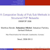A Comparative Study of Pub/Sub Methods in Structured P2P Networks