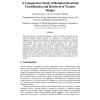 A Comparative Study of Rotation Invariant Classification and Retrieval of Texture Images