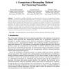 A Comparison of Resampling Methods for Clustering Ensembles