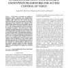 A format-compliant configurable encryption framework for access control of video