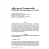 A Hierarchy of Communication Models for Message Sequence Charts