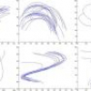 A HMM-Based Method for Recognizing Dynamic Video Contents from Trajectories