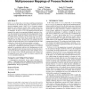 A multiobjective optimization model for exploring multiprocessor mappings of process networks