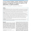 A new protein binding pocket similarity measure based on comparison of clouds of atoms in 3D: application to ligand prediction