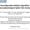 A Reconfigurable Hebbian Eigenfilter for Neurophysiological Spike Train Analysis