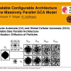 A scalable configurable architecture for the massively parallel GCA model