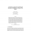 A Sensitivity Analysis for the Pricing of European Call Options in a Binary Tree Model