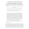 A UML and Colored Petri Nets Integrated Modeling and Analysis Approach using Graph Transformation