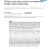 A weighted average difference method for detecting differentially expressed genes from microarray data