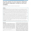 Accurate statistics for local sequence alignment with position-dependent scoring by rare-event sampling