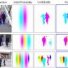 An Interactive Approach to Pose-Assisted and Appearance-based Segmentation of Humans