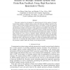 Analysis of Multiple Antenna Systems with Finite-Rate Feedback Using High Resolution Quantization Theory