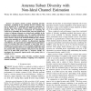 Antenna subset diversity with non-ideal channel estimation