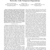 Approximate analysis of blocking queueing networks with temporal dependence