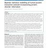 Bayesian statistical modelling of human protein interaction network incorporating protein disorder information