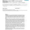 Bioinformatics analysis of SARS coronavirus genome polymorphism