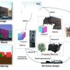 Blocks World Revisited: Image Understanding using Qualitative Geometry and Mechanics
