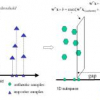 Classification Based on Symmetric Maximized Minimal Distance in Subspace (SMMS)
