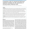 Comparative study of unsupervised dimension reduction techniques for the visualization of microarray gene expression data
