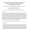 Contextualizing Counterintuitiveness: How Context Affects Comprehension and Memorability of Counterintuitive Concepts