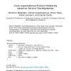 Cross-organizational process monitoring based on service choreographies
