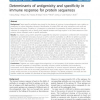Determinants of Antigenicity and Specificity in immune response for Protein Sequences