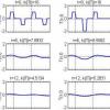 Diffusion Distance for Histogram Comparison