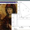 Digital image processing in painting restoration and archiving