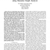 Discovering Influence in Communication Networks Using Dynamic Graph Analysis