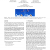 Dynamic eye convergence for head-mounted displays improves user performance in virtual environments