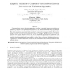 Empirical Validation of Component-based Software Systems Generation and Evaluation Approaches