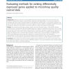 Evaluating methods for ranking differentially expressed genes applied to MicroArray Quality Control data