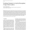 Exploring semantics in activity recognition using context lattices