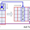 Face Recognition using Discriminatively Trained Orthogonal Rank One Tensor Projections