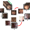 Which Faces to Tag: Adding Prior Constraints into Active Learning