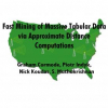 Fast Mining of Massive Tabular Data via Approximate Distance Computations