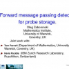 Forward Message Passing Detector for Probe Storage