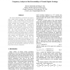 Frequency Analysis of the Detectability of Virtual Haptic Gratings