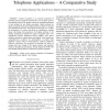 Gender Identification using MFCC for Telephone Applications - A Comparative Study