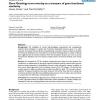Gene Ontology term overlap as a measure of gene functional similarity