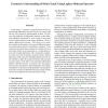 Geometric understanding of point clouds using Laplace-Beltrami operator