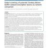 Global screening of potential Candida albicans biofilm-related transcription factors via network comparison