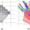 Hand modeling and tracking from voxel data: An integrated framework with automatic initialization