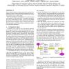 HPC I/O trace extrapolation