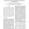 Hybrid Learning Neuro-Fuzzy Approach for Complex Modeling Using Asymmetric Fuzzy Sets