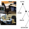 Hierarchical Semantics of Objects (hSOs)