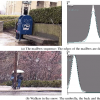 Rain or Snow Detection in Image Sequences through use of a Histogram of Orientation of Streaks